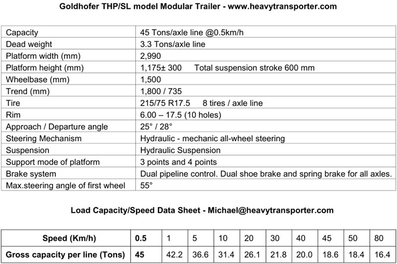 Goldhofer THPSL model Modular Trailer - www.heavytransporter.com