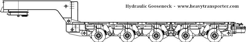 Hydraulic Gooseneck - www.heavytransporter.com
